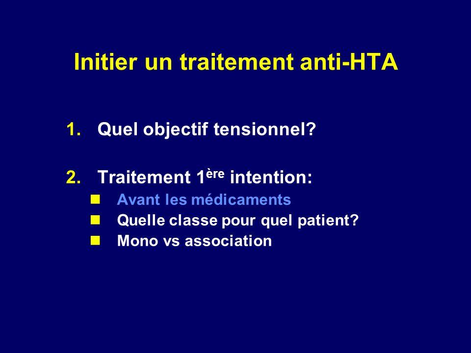 Initier un traitement anti-HTA 1.Quel objectif tensionnel? 2.Traitement 1 ère intention: Avant les médicaments Quelle classe pour quel patient? Mono v