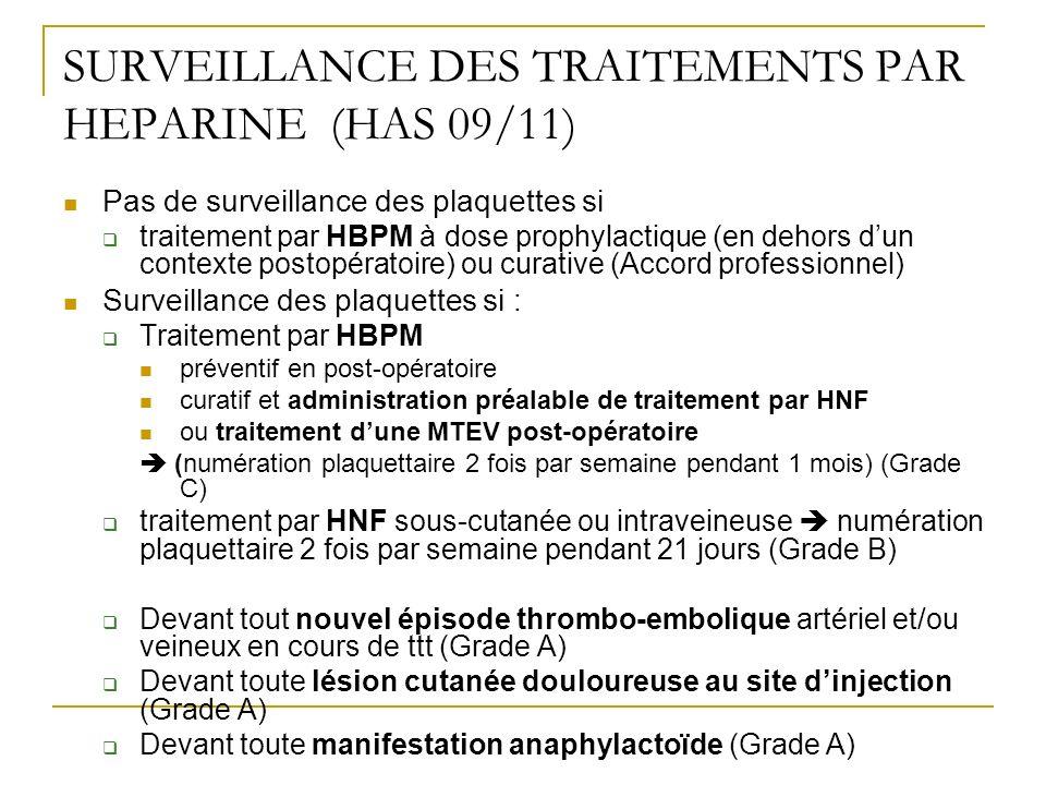 SURVEILLANCE DES TRAITEMENTS PAR HEPARINE (HAS 09/11) Pas de surveillance des plaquettes si traitement par HBPM à dose prophylactique (en dehors dun c