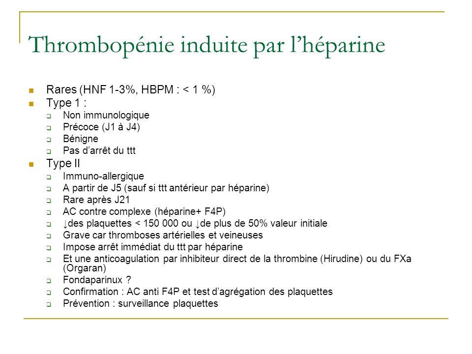 Thrombopénie induite par lhéparine Rares (HNF 1-3%, HBPM : < 1 %) Type 1 : Non immunologique Précoce (J1 à J4) Bénigne Pas darrêt du ttt Type II Immun