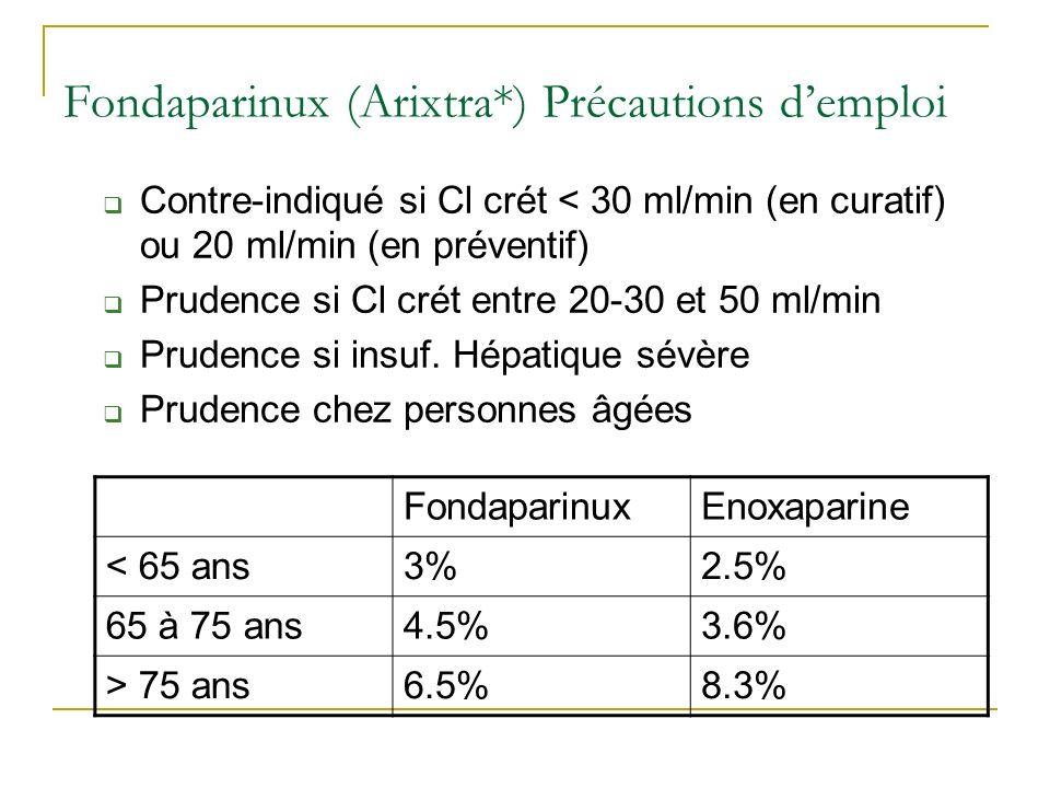 Fondaparinux (Arixtra*) Précautions demploi Contre-indiqué si Cl crét < 30 ml/min (en curatif) ou 20 ml/min (en préventif) Prudence si Cl crét entre 2