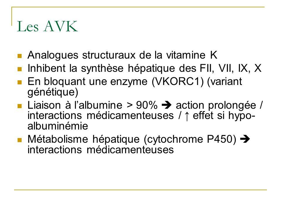 Analogues structuraux de la vitamine K Inhibent la synthèse hépatique des FII, VII, IX, X En bloquant une enzyme (VKORC1) (variant génétique) Liaison
