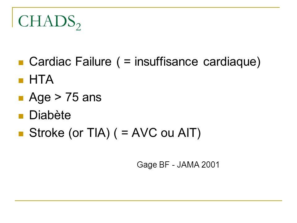 CHADS 2 Cardiac Failure ( = insuffisance cardiaque) HTA Age > 75 ans Diabète Stroke (or TIA) ( = AVC ou AIT) Gage BF - JAMA 2001