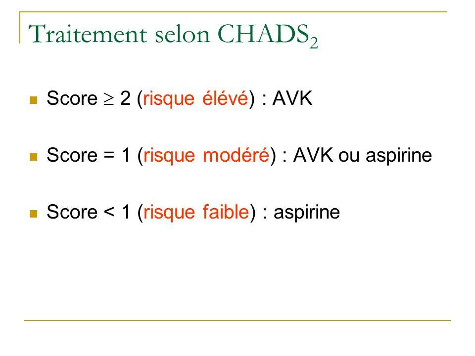 Traitement selon CHADS 2 Score 2 (risque élévé) : AVK Score = 1 (risque modéré) : AVK ou aspirine Score < 1 (risque faible) : aspirine