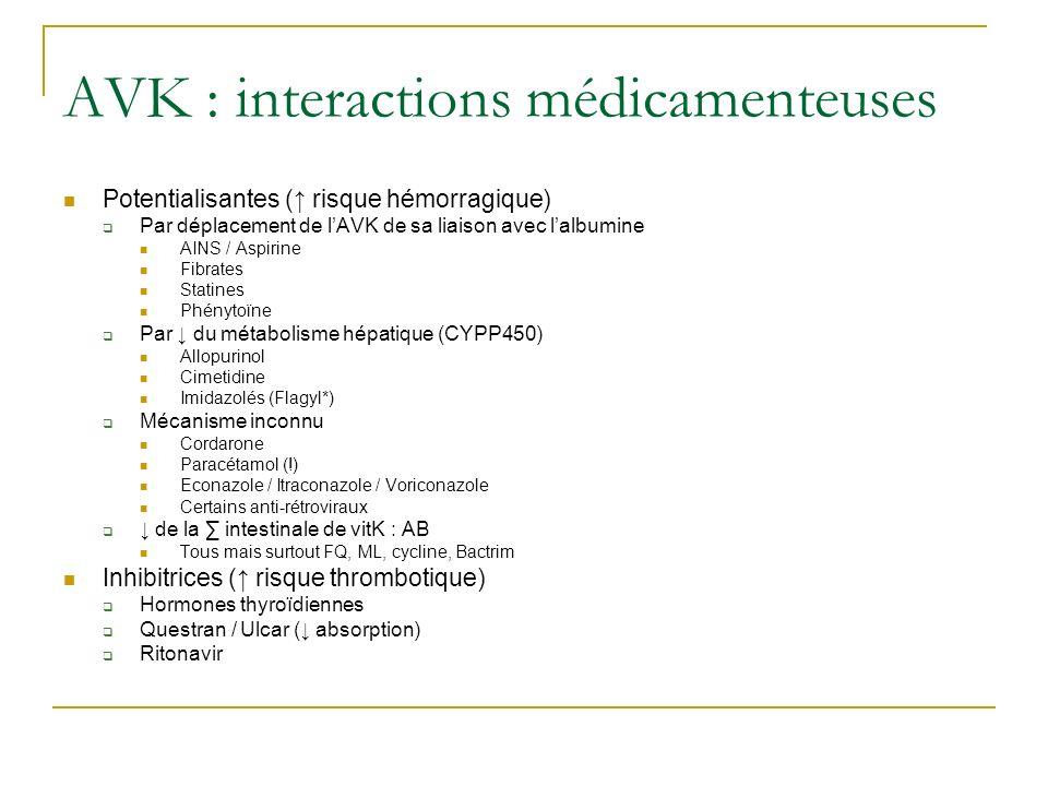 AVK : interactions médicamenteuses Potentialisantes ( risque hémorragique) Par déplacement de lAVK de sa liaison avec lalbumine AINS / Aspirine Fibrat