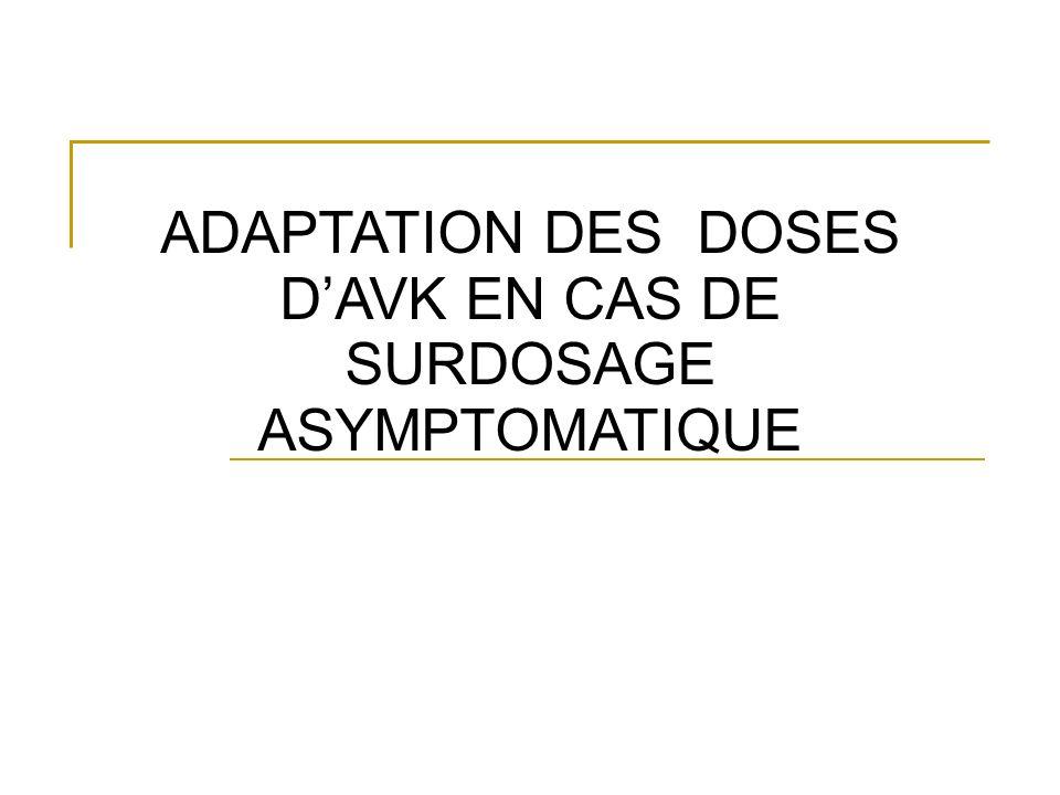 ADAPTATION DES DOSES DAVK EN CAS DE SURDOSAGE ASYMPTOMATIQUE