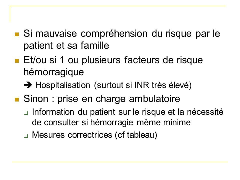 Si mauvaise compréhension du risque par le patient et sa famille Et/ou si 1 ou plusieurs facteurs de risque hémorragique Hospitalisation (surtout si I