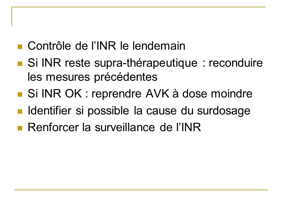 Contrôle de lINR le lendemain Si INR reste supra-thérapeutique : reconduire les mesures précédentes Si INR OK : reprendre AVK à dose moindre Identifie