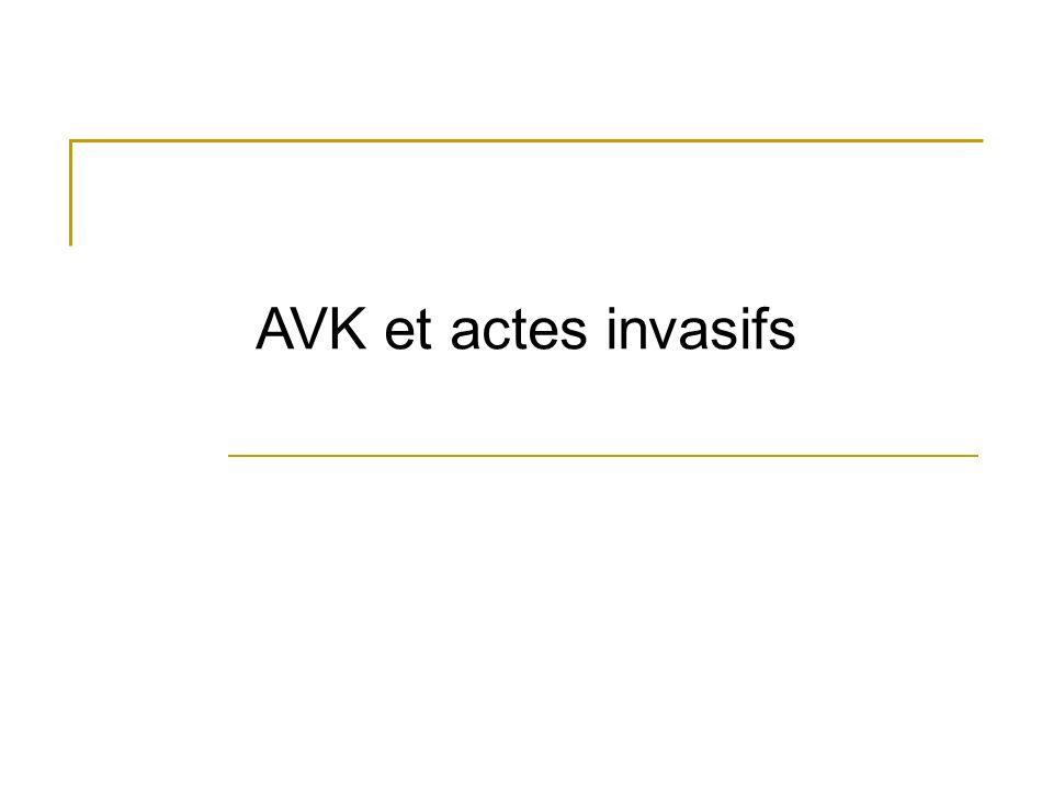 AVK et actes invasifs