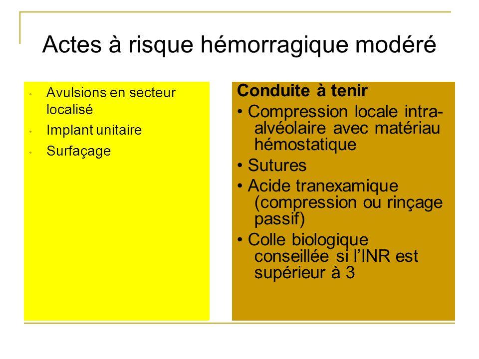 Actes à risque hémorragique modéré Avulsions en secteur localisé Implant unitaire Surfaçage Conduite à tenir Compression locale intra- alvéolaire avec