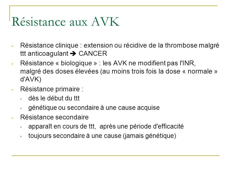 Résistance aux AVK Résistance clinique : extension ou récidive de la thrombose malgré ttt anticoagulant CANCER Résistance « biologique » : les AVK ne