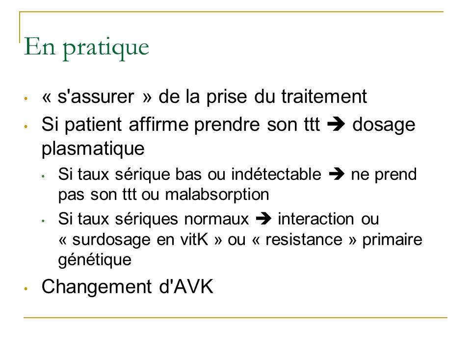 En pratique « s'assurer » de la prise du traitement Si patient affirme prendre son ttt dosage plasmatique Si taux sérique bas ou indétectable ne prend