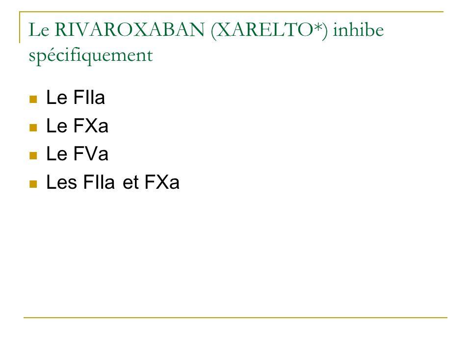 Le RIVAROXABAN (XARELTO*) inhibe spécifiquement Le FIIa Le FXa Le FVa Les FIIa et FXa