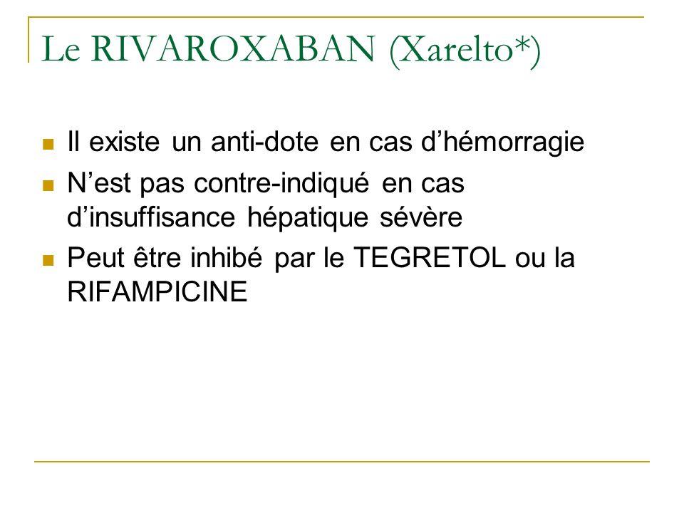 Le RIVAROXABAN (Xarelto*) Il existe un anti-dote en cas dhémorragie Nest pas contre-indiqué en cas dinsuffisance hépatique sévère Peut être inhibé par
