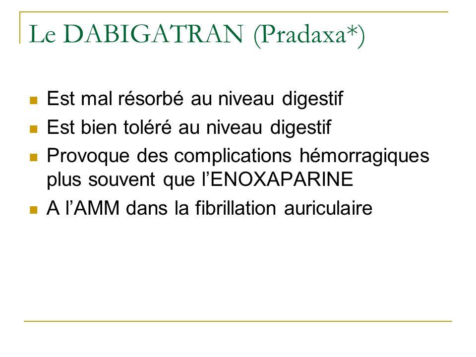 Le DABIGATRAN (Pradaxa*) Est mal résorbé au niveau digestif Est bien toléré au niveau digestif Provoque des complications hémorragiques plus souvent q