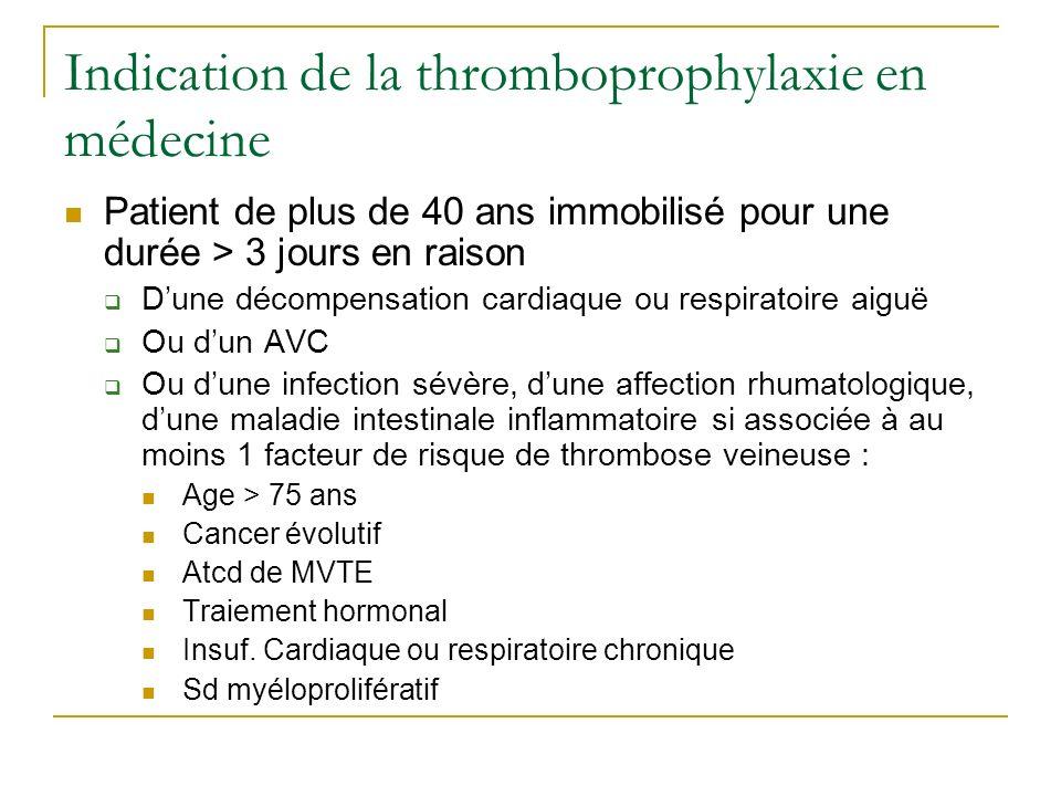 Indication de la thromboprophylaxie en médecine Patient de plus de 40 ans immobilisé pour une durée > 3 jours en raison Dune décompensation cardiaque