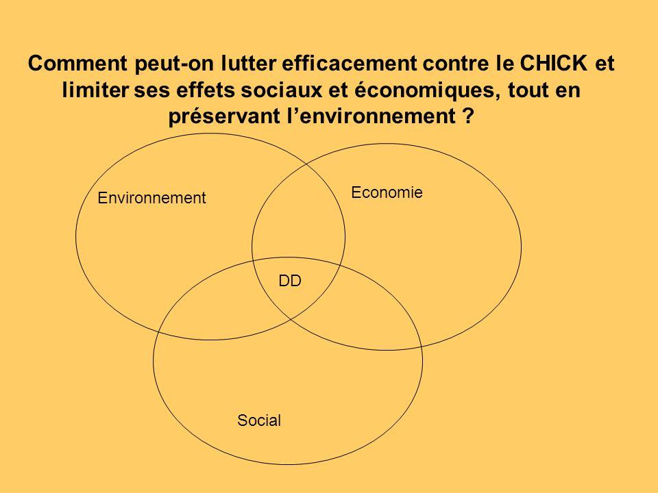 Comment peut-on lutter efficacement contre le CHICK et limiter ses effets sociaux et économiques, tout en préservant lenvironnement .