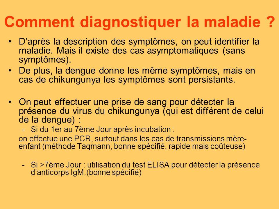 Comment diagnostiquer la maladie .