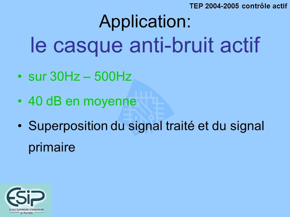 TEP 2004-2005 contrôle actif Application: le casque anti-bruit actif sur 30Hz – 500Hz 40 dB en moyenne Superposition du signal traité et du signal primaire