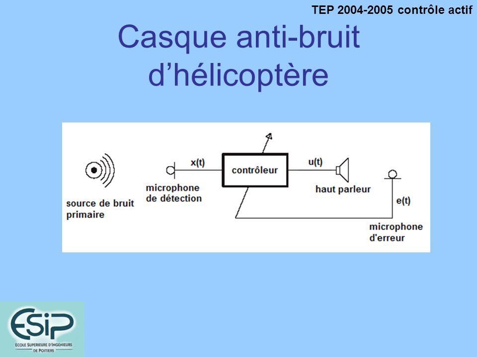 TEP 2004-2005 contrôle actif Casque anti-bruit dhélicoptère