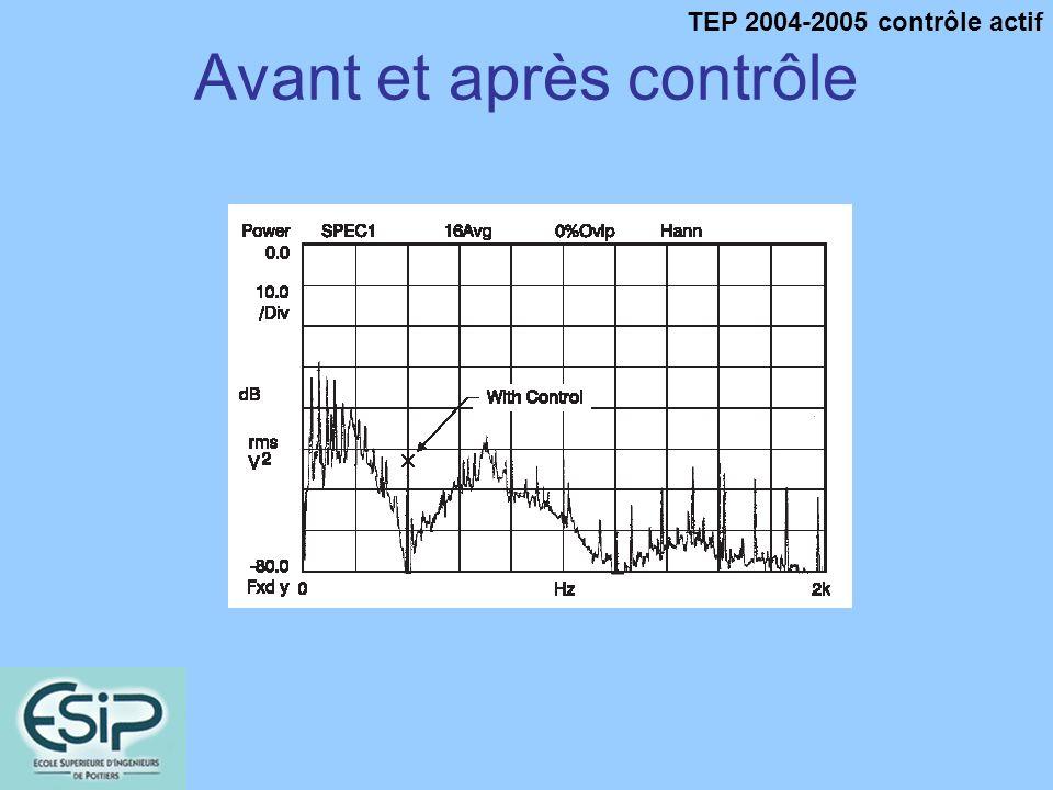 TEP 2004-2005 contrôle actif Avant et après contrôle