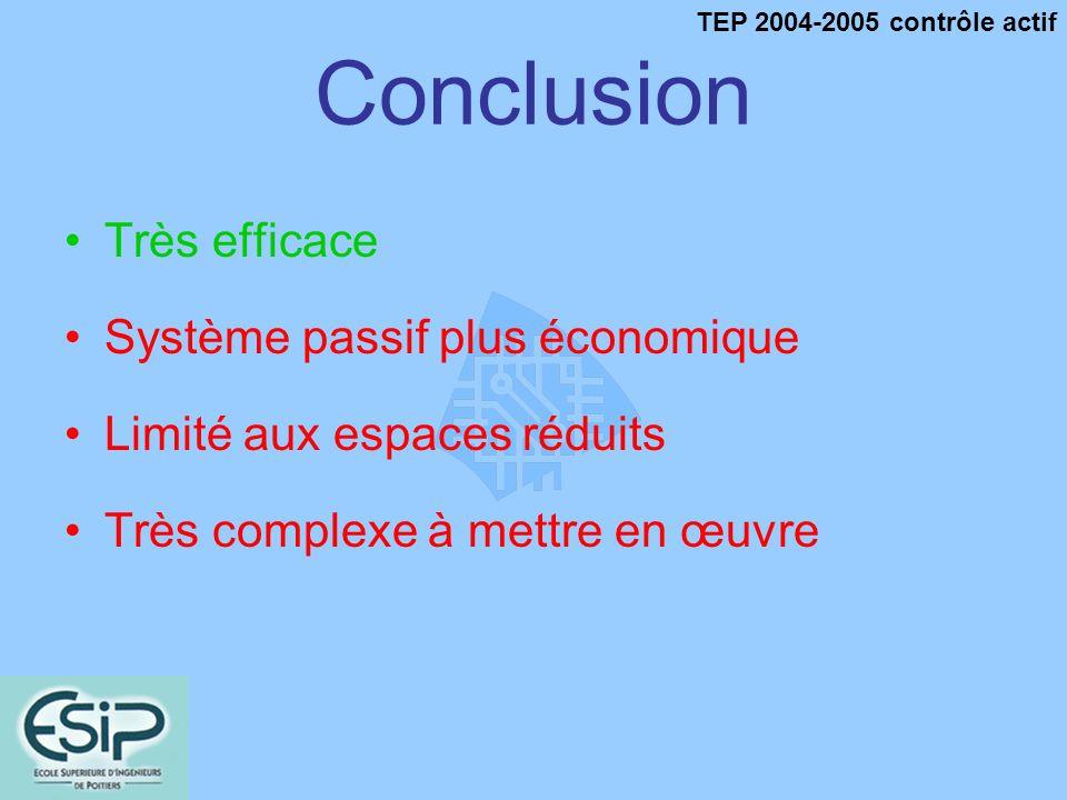 TEP 2004-2005 contrôle actif Conclusion Très efficace Système passif plus économique Limité aux espaces réduits Très complexe à mettre en œuvre