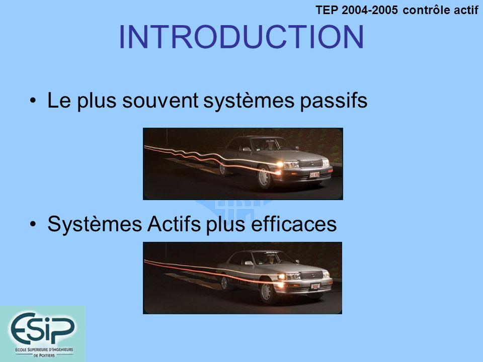 TEP 2004-2005 contrôle actif Intro Présents dans de nombreux domaines: –Automobile (suspensions) –Aviation –Vibrations de structure –Casques Anti-bruits