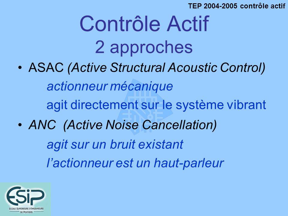 TEP 2004-2005 contrôle actif Contrôle Actif 2 approches ASAC (Active Structural Acoustic Control) actionneur mécanique agit directement sur le système vibrant ANC (Active Noise Cancellation) agit sur un bruit existant lactionneur est un haut-parleur