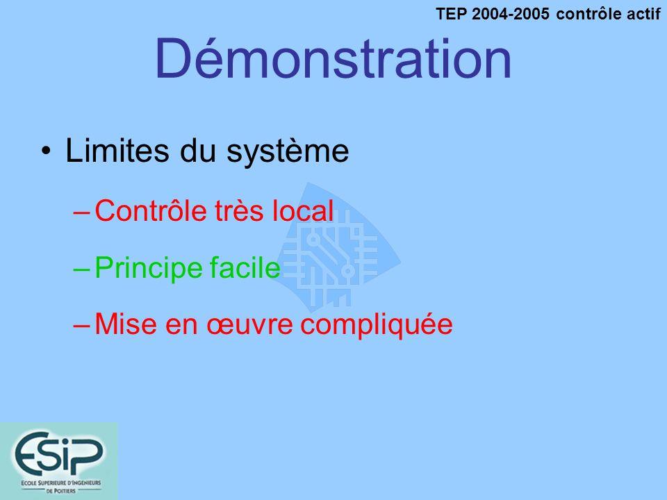 TEP 2004-2005 contrôle actif Démonstration Limites du système –Contrôle très local –Principe facile –Mise en œuvre compliquée