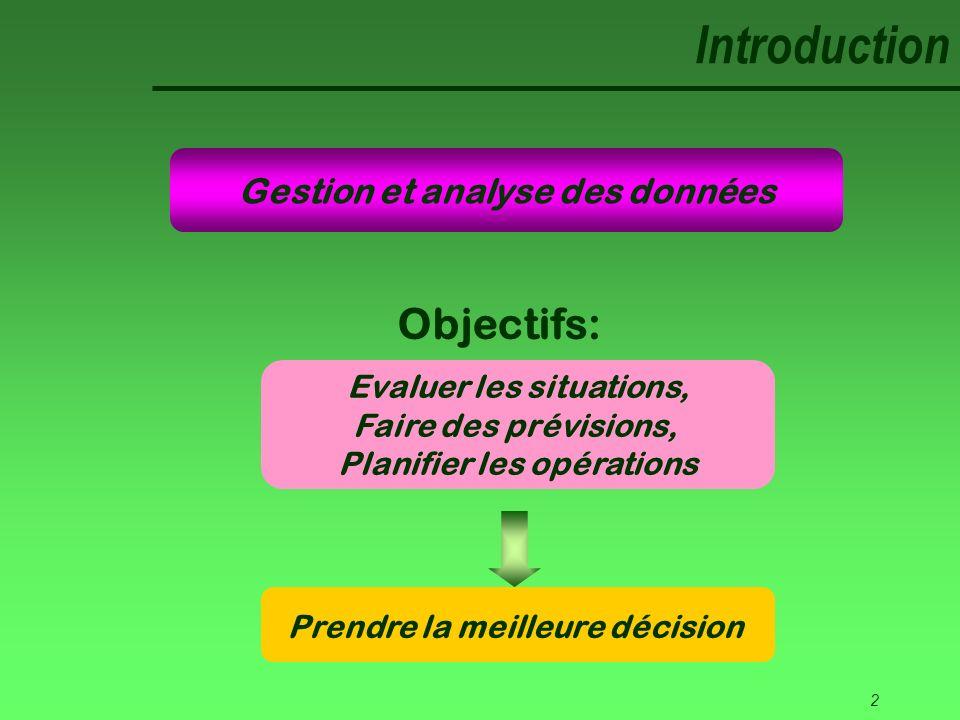 2 Introduction Prendre la meilleure décision Evaluer les situations, Faire des prévisions, Planifier les opérations Objectifs: Gestion et analyse des données