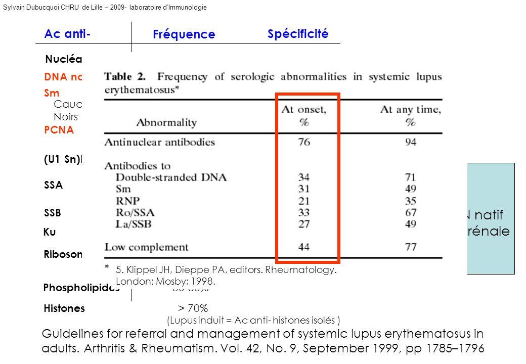 Sylvain Dubucquoi CHRU de Lille – 2009- laboratoire dImmunologie Prévalence : 15-50/10 5 hab ts Âge : entre 20 et 40 ans Clinique : (évolution par pou