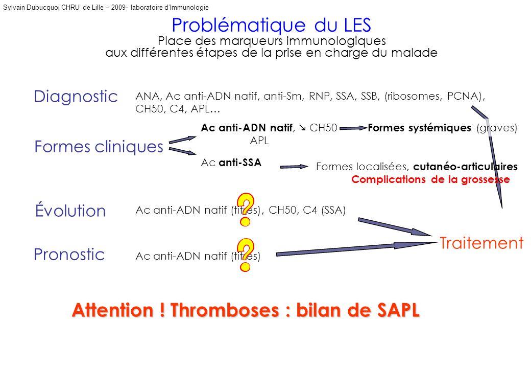 Sylvain Dubucquoi CHRU de Lille – 2009- laboratoire dImmunologie CH50 (ou ) si Ac anti-ADN natif si atteinte rénale (+++) Exploration du complément C3