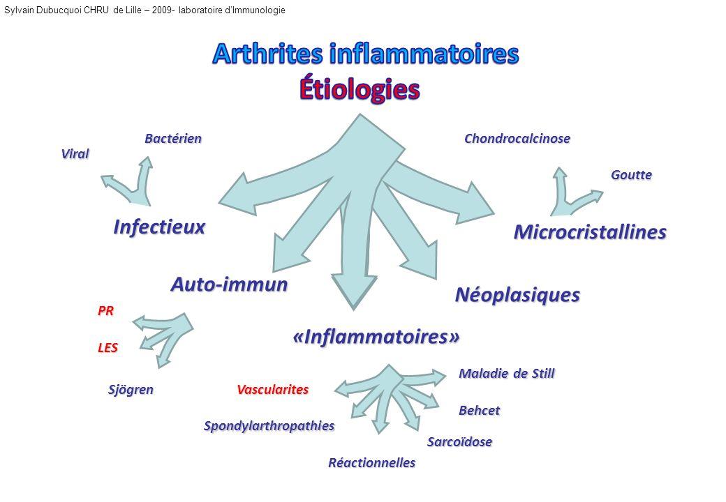 Sylvain Dubucquoi CHRU de Lille – 2009- laboratoire dImmunologie Composante inflammatoire (anémie inflammatoire microcytaire, hyperplaquettose) Compos