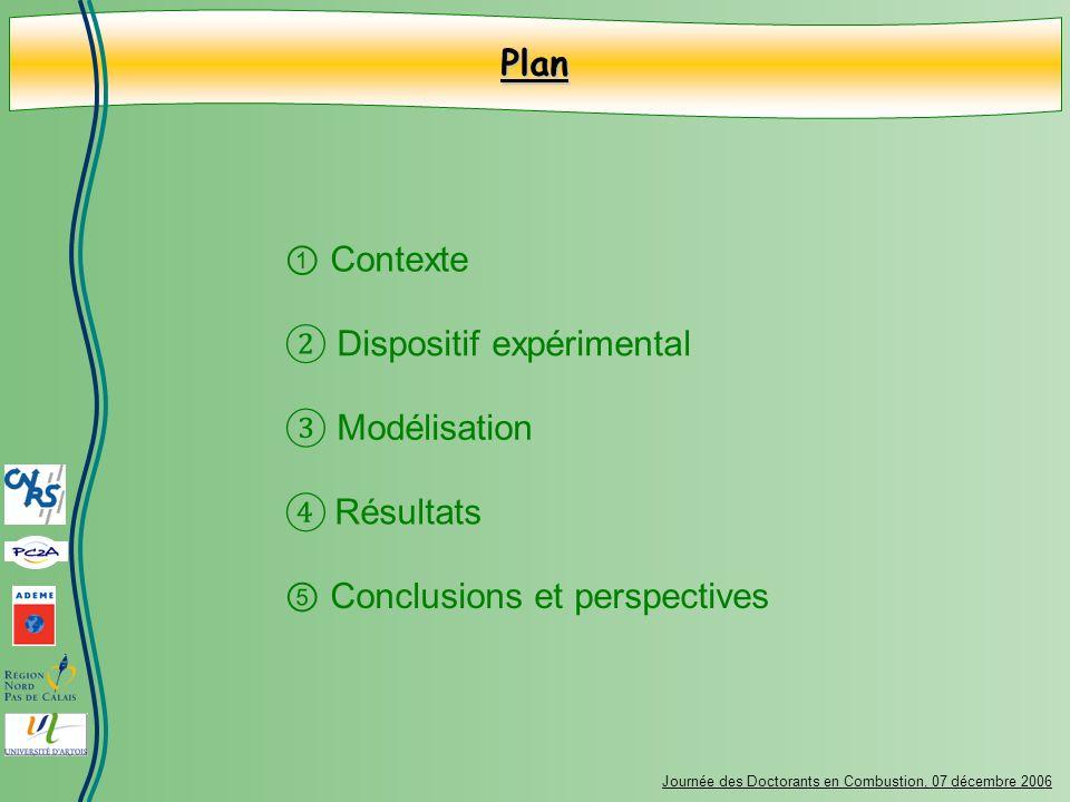 Plan Journée des Doctorants en Combustion, 07 décembre 2006 Contexte Dispositif expérimental Modélisation Résultats Conclusions et perspectives