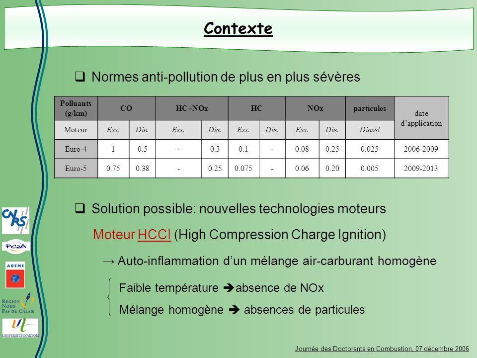 Contexte Normes anti-pollution de plus en plus sévères Polluants (g/km) COHC+NOxHCNOxparticules date dapplication MoteurEss.Die.Ess.Die.Ess.Die.Ess.Di