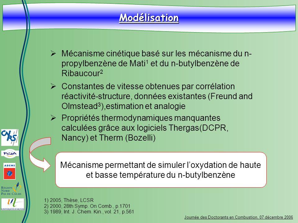 Modélisation Journée des Doctorants en Combustion, 07 décembre 2006 Mécanisme cinétique basé sur les mécanisme du n- propylbenzène de Mati 1 et du n-b