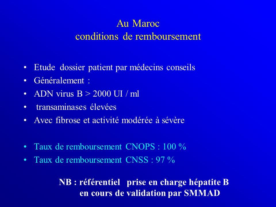 Au Maroc conditions de remboursement Etude dossier patient par médecins conseils Généralement : ADN virus B > 2000 UI / ml transaminases élevées Avec