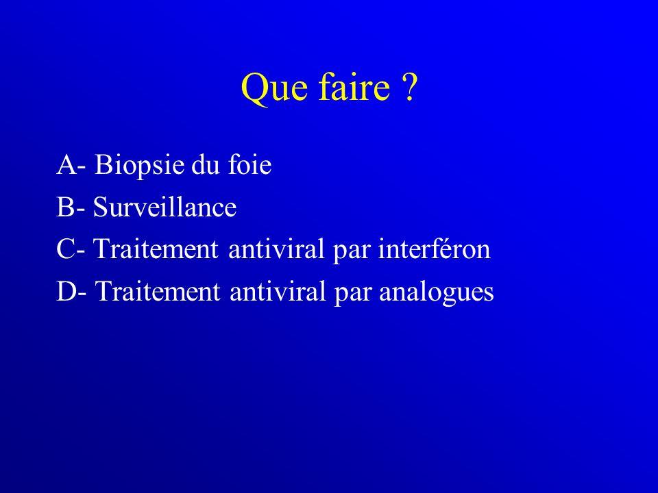 Que faire ? A- Biopsie du foie B- Surveillance C- Traitement antiviral par interféron D- Traitement antiviral par analogues