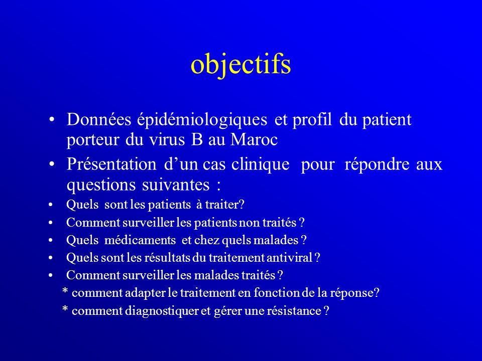 objectifs Données épidémiologiques et profil du patient porteur du virus B au Maroc Présentation dun cas clinique pour répondre aux questions suivante