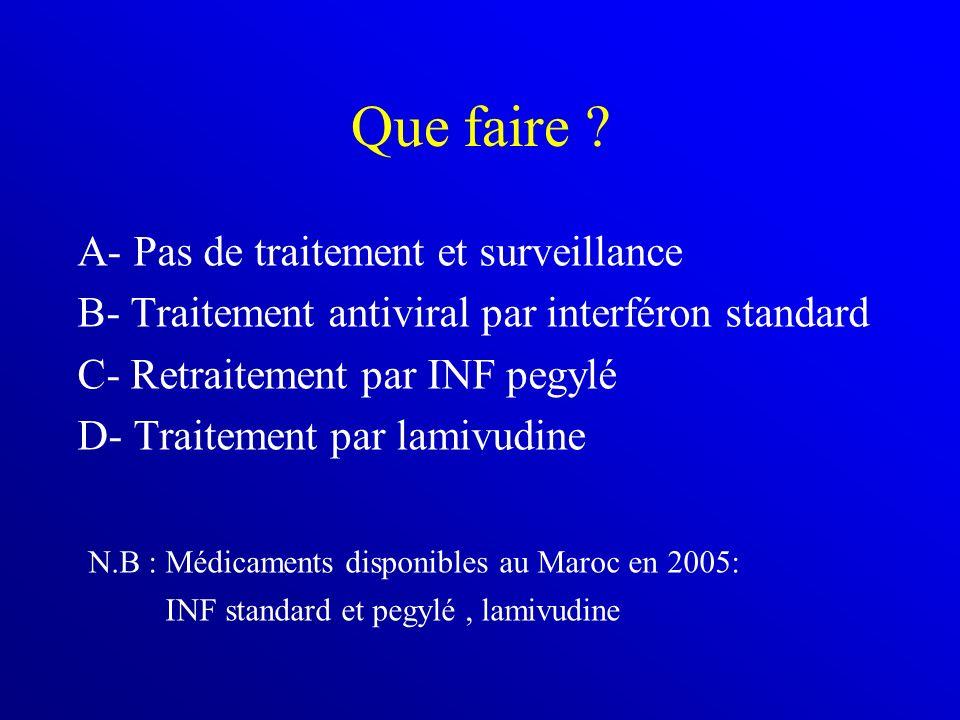 Que faire ? A- Pas de traitement et surveillance B- Traitement antiviral par interféron standard C- Retraitement par INF pegylé D- Traitement par lami