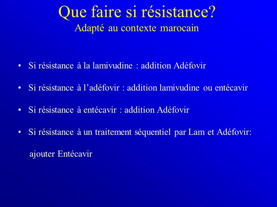 Que faire si résistance? Adapté au contexte marocain Si résistance à la lamivudine : addition Adéfovir Si résistance à ladéfovir : addition lamivudine