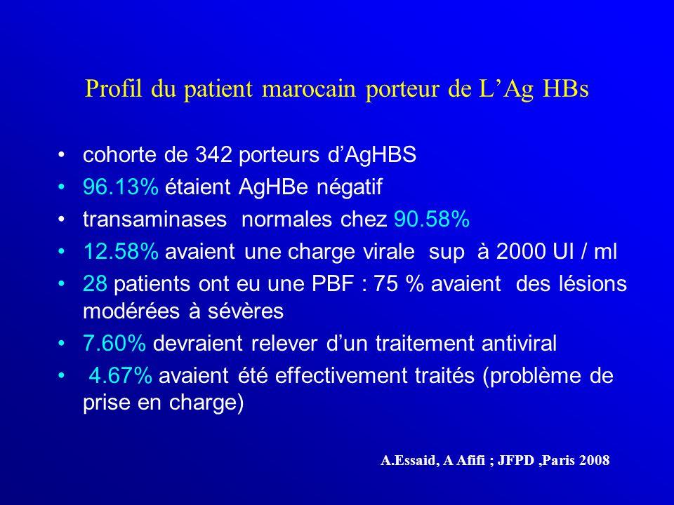 Profil du patient marocain porteur de LAg HBs cohorte de 342 porteurs dAgHBS 96.13% étaient AgHBe négatif transaminases normales chez 90.58% 12.58% av