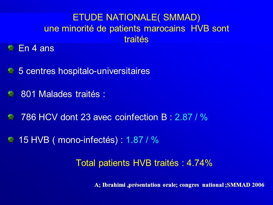 En 4 ans 5 centres hospitalo-universitaires 801 Malades traités : 786 HCV dont 23 avec coinfection B : 2.87 / % 15 HVB ( mono-infectés) : 1.87 / % Tot