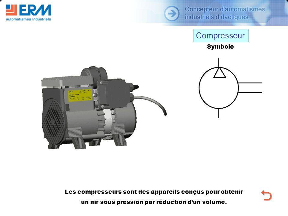 Compresseur Les compresseurs sont des appareils conçus pour obtenir un air sous pression par réduction dun volume.