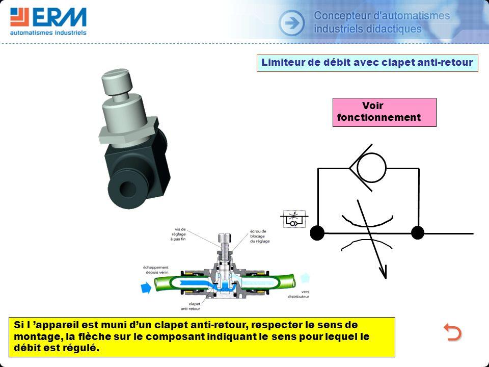 Limiteur de débit avec clapet anti-retour Si l appareil est muni dun clapet anti-retour, respecter le sens de montage, la flèche sur le composant indiquant le sens pour lequel le débit est régulé.