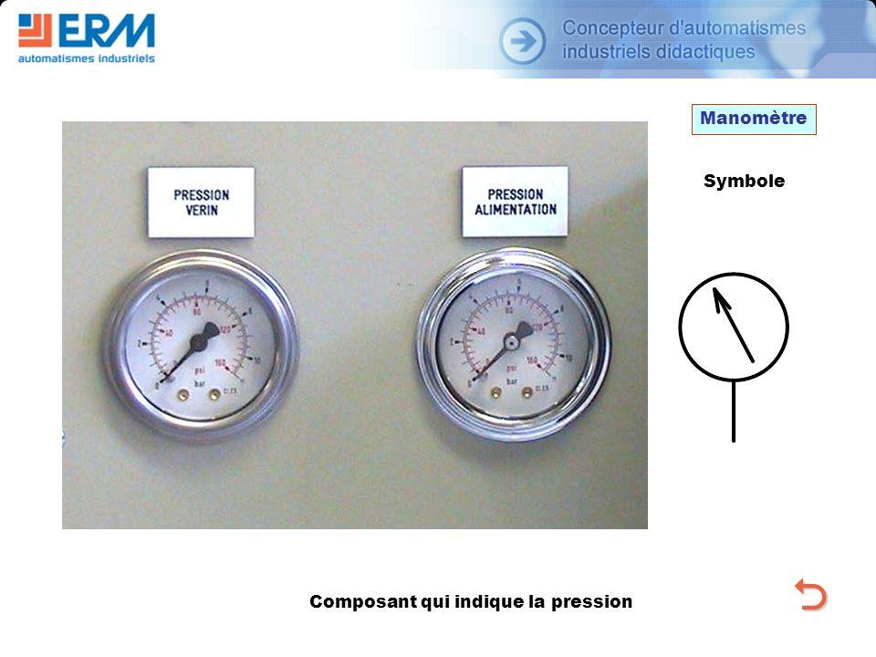 Manomètre Composant qui indique la pression Symbole