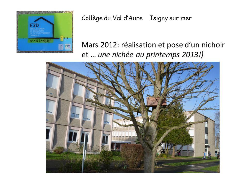Collège du Val dAure Isigny sur mer Mars 2012: réalisation et pose dun nichoir et … une nichée au printemps 2013!)