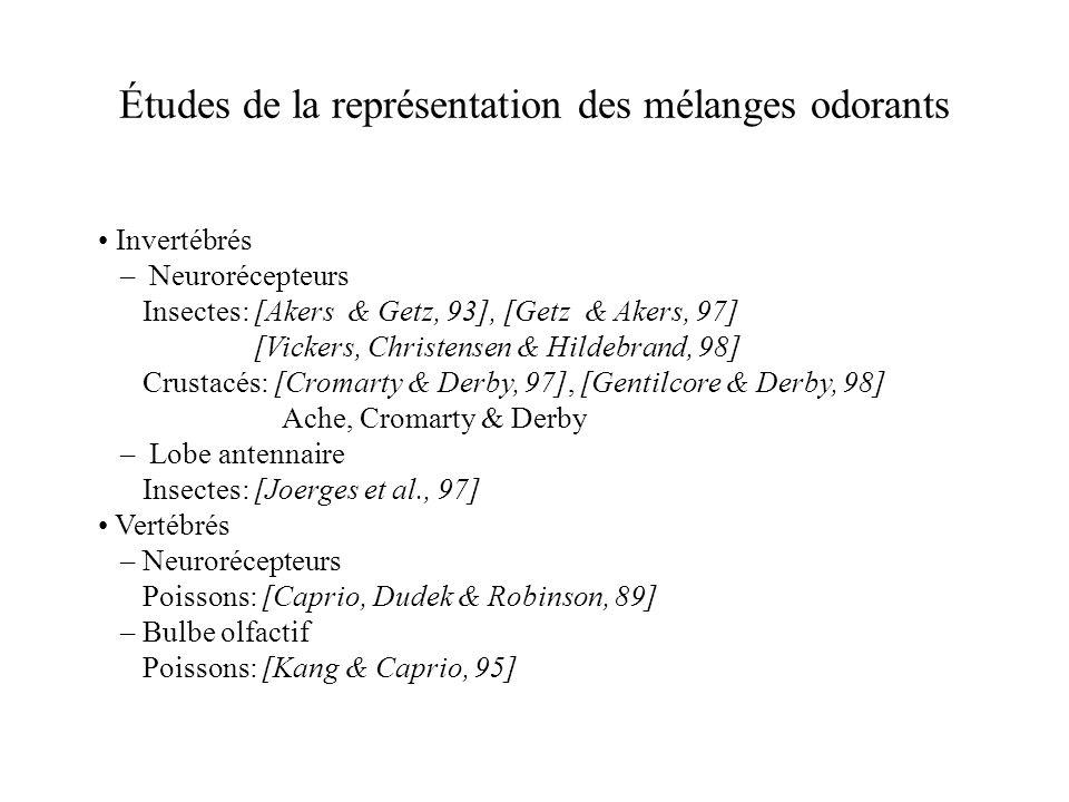 Études de la représentation des mélanges odorants Invertébrés – Neurorécepteurs Insectes: [Akers & Getz, 93], [Getz & Akers, 97] [Vickers, Christensen