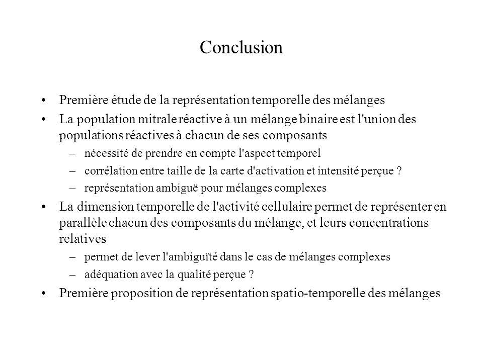 Conclusion Première étude de la représentation temporelle des mélanges La population mitrale réactive à un mélange binaire est l'union des populations