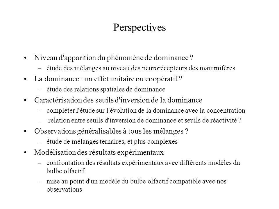 Perspectives Niveau d'apparition du phénomène de dominance ? –étude des mélanges au niveau des neurorécepteurs des mammifères La dominance : un effet
