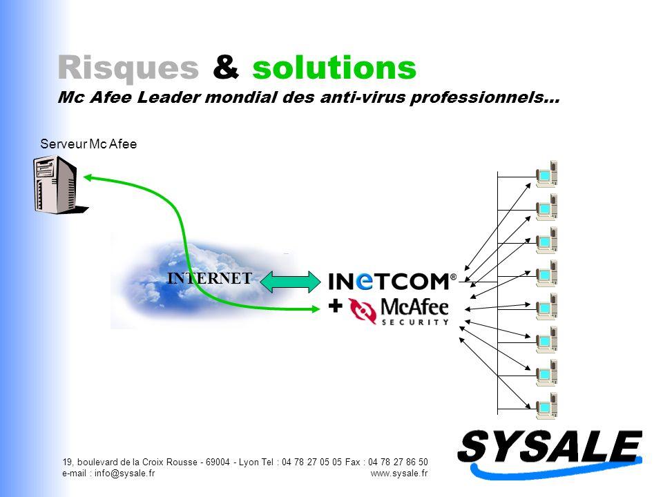 19, boulevard de la Croix Rousse - 69004 - Lyon Tel : 04 78 27 05 05 Fax : 04 78 27 86 50 e-mail : info@sysale.fr www.sysale.fr Risques & solutions Mc